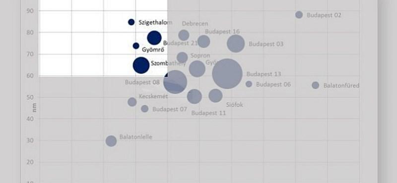 Egyetlen ábra megmutatja, mire lehet elég a 10+10 milliós csok