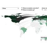 UNESCO: soha nem tanult még ennyi diák külföldön