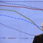 Rehn megüzente Matolcsynak: nem mond le