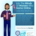 Összefügg a szex és az online játék? [infografika]