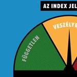 Tóta W.: Index jobbra