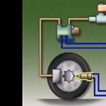 Három betű, amivel megelőzhető a baleset: hogyan működik az ABS?