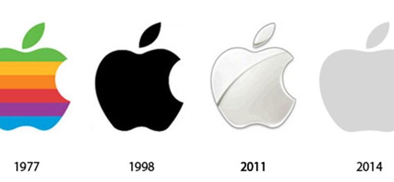 Híres logók múltja és jövője