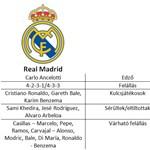 Egy góllal verte a Bayernt a Real Madrid