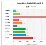 Lelepleződött: itt vannak az LG hajlított kijelzős telefonjának specifikációi és benchmarkja