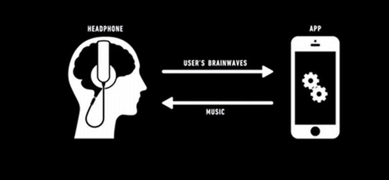 Ilyen, amikor a fejhallgató választ zenét önnek