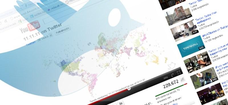 Félmilliárd felhasználónál a Twitter