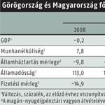 Almát a dinnyével: a magyar és a görög válság összevetése