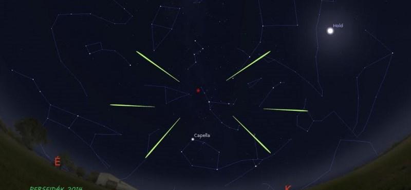 Nézzen este az égre, csodát láthat, ha szerencséje van