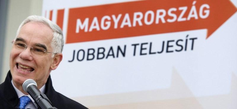 4 milliárdnyi bónuszt osztottak ki Balog Zoltán minsztériumában