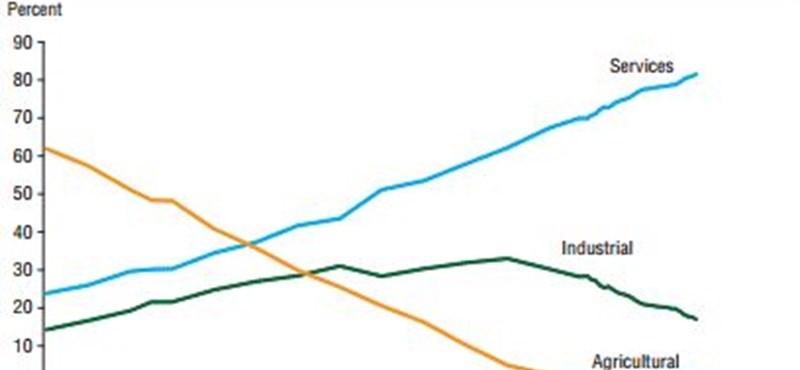 Ezt a grafikont kellene mutogatni Orbánéknak