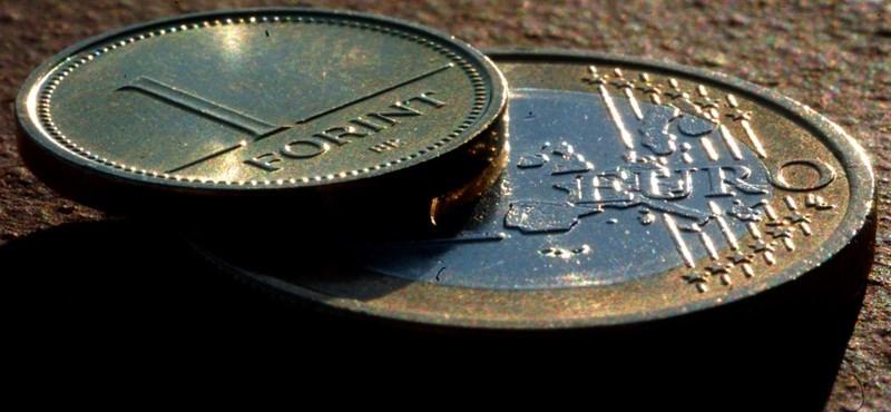 Gyengül a forint, 297,47-en az euró