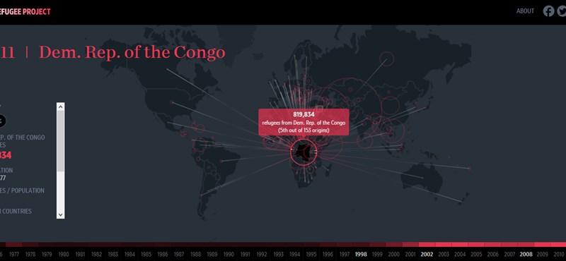 Döbbenetes online megjelenítés a világ menekültjeiről