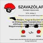 832 ezer forintra bírságolták a Kétfarkút
