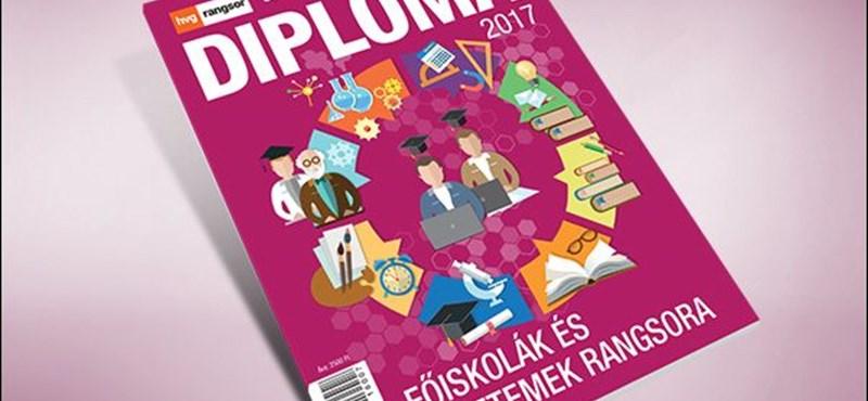 Itt a legjobb műszaki egyetemek 2017-es rangsora