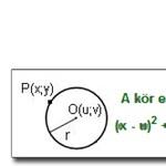 Koordinátageometria – gyakorlat a matek érettségire