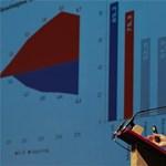 Pesszimistán látja a magyar jövőt az OECD