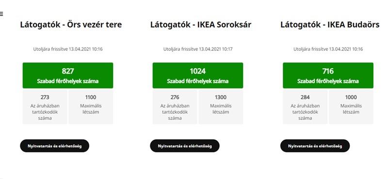 Egyszerű trükkel szüntetné meg az IKEA a boltjai előtt a sorban állást