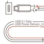 Használ USB kábelt? Ilyeneket tud az újfajta