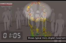 Beszédes videó: ezért hasznos, ha mindenki maszkot hord járvány idején