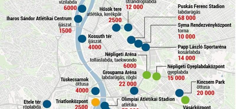 Budapest 2024 - így nézne ki a trükkös olimpia