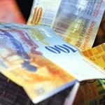Újabb rekord: majdnem 240 forint egy svájci frank