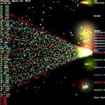 Látványos videó: így néz ki, amikor megtámadnak egy weboldalt
