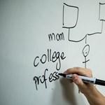 Átmennétek az IELTS-nyelvvizsgán? Most kipróbálhatjátok