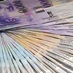 Szerda reggelre gyengült a svájci frank