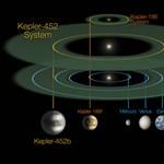 Eddig sosem találtak ilyen közeli földszerű bolygót