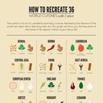 Hagyma, zsír, paprika – íme a világ konyhái három fűszerben