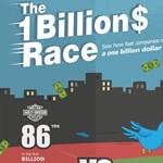 Így szerezték a nagymenők az első milliárdot