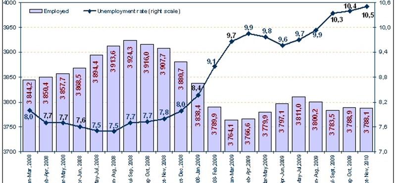 KSH: népszerű a részmunkaidős foglalkoztatás és a határozott idejű szerződés