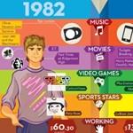 Ennyit változott az átlag amerikai diák 30 év alatt