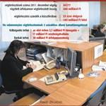 Végtörlesztés miatti rekordforgalom Magyarországon