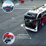 Ezt a sofőr nélküli buszt látva még a BKK-nál is elismerően csettintenének