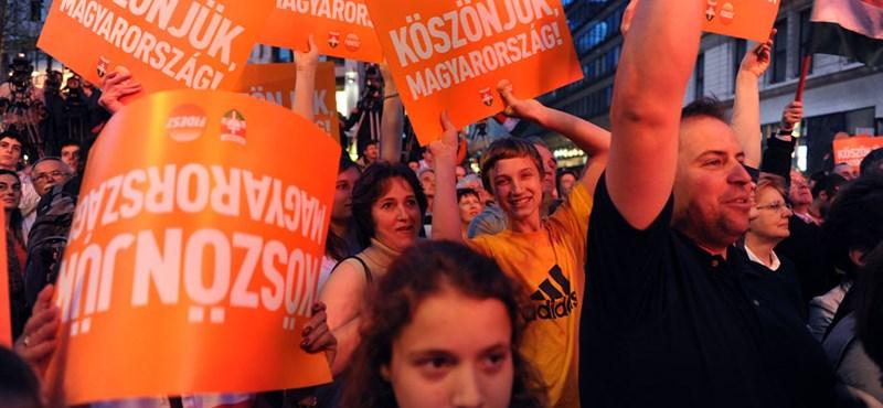 Ipsos: már csak 18 százalék szavazna a Fideszre