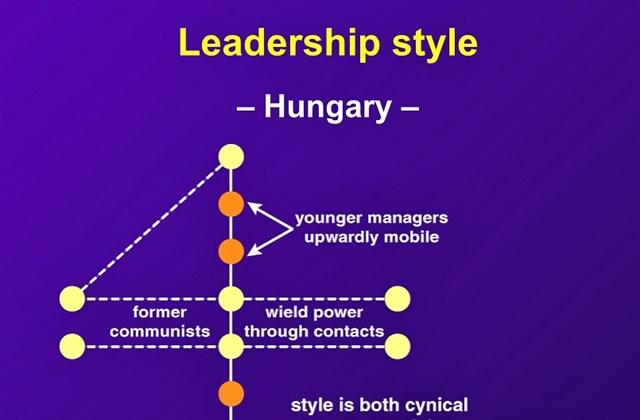 e_! - vállalatirányítás - Magyarország