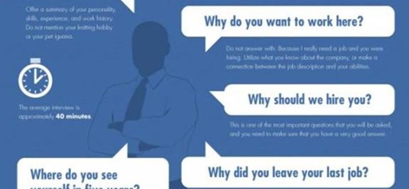 Infografika: a legőrültebb kérdések az állásinterjún