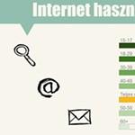 Több nő internetezik Magyarországon, mint férfi