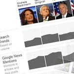 Google Elections - készülnek a választásokra